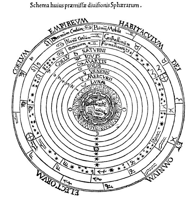 Ptolemaicsystem-small